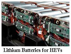 Argonne Labs Lithium Batteries