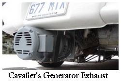 homebuilt hybrid generator exhaust
