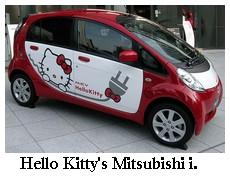 Hello kitty Mitsubishi i electric car