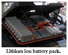 Electric Car Batteries: Lead or Lithium?