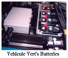 vehicule vert batteries