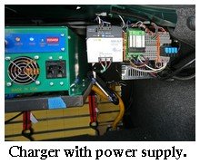 EV charger with power supply