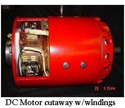 DC electric car motor cutaway