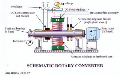 Alan Benson's Rotary Converter Schematic