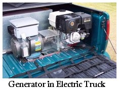 Portable Generator in Your Electric Car: Build Your Own Hybrid